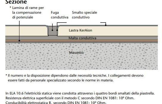 pavimento antistatico